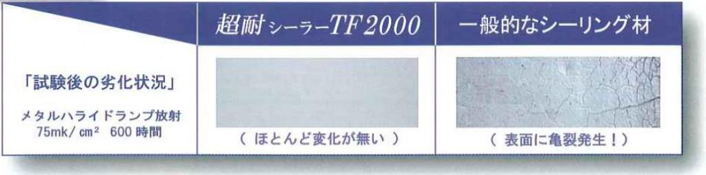 100305TF2000test-1024x255